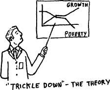 james tobin econoics